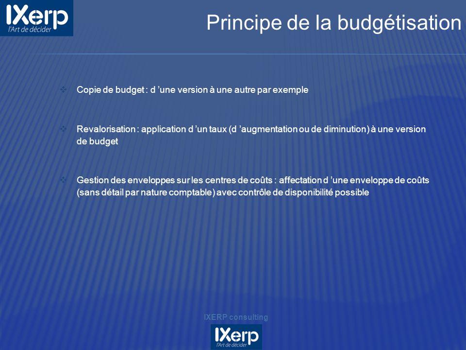 Principe de la budgétisation