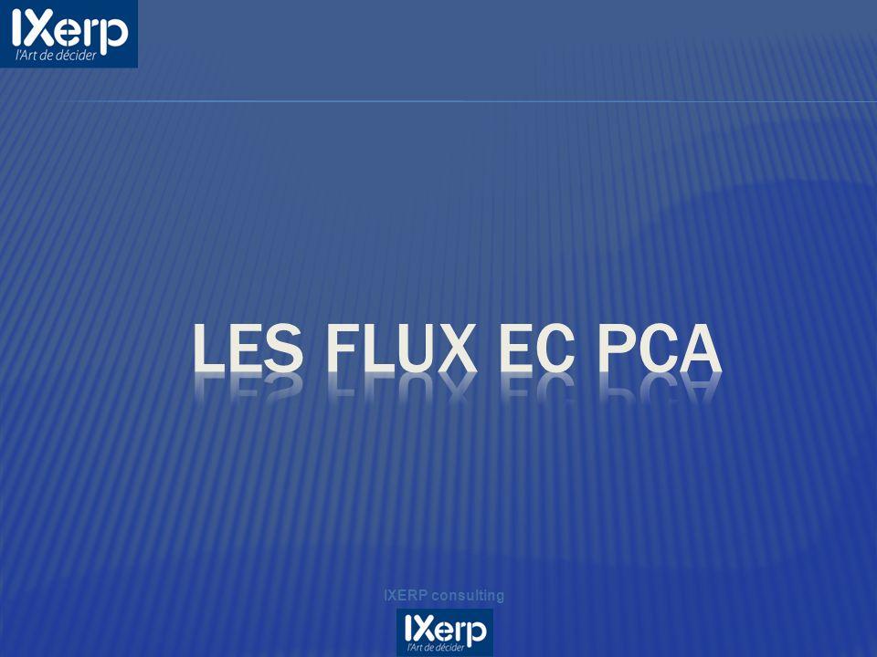 Les flux EC PCA IXERP consulting