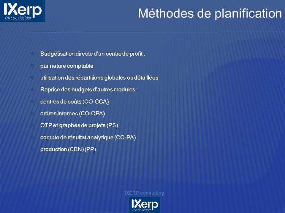Méthodes de planification