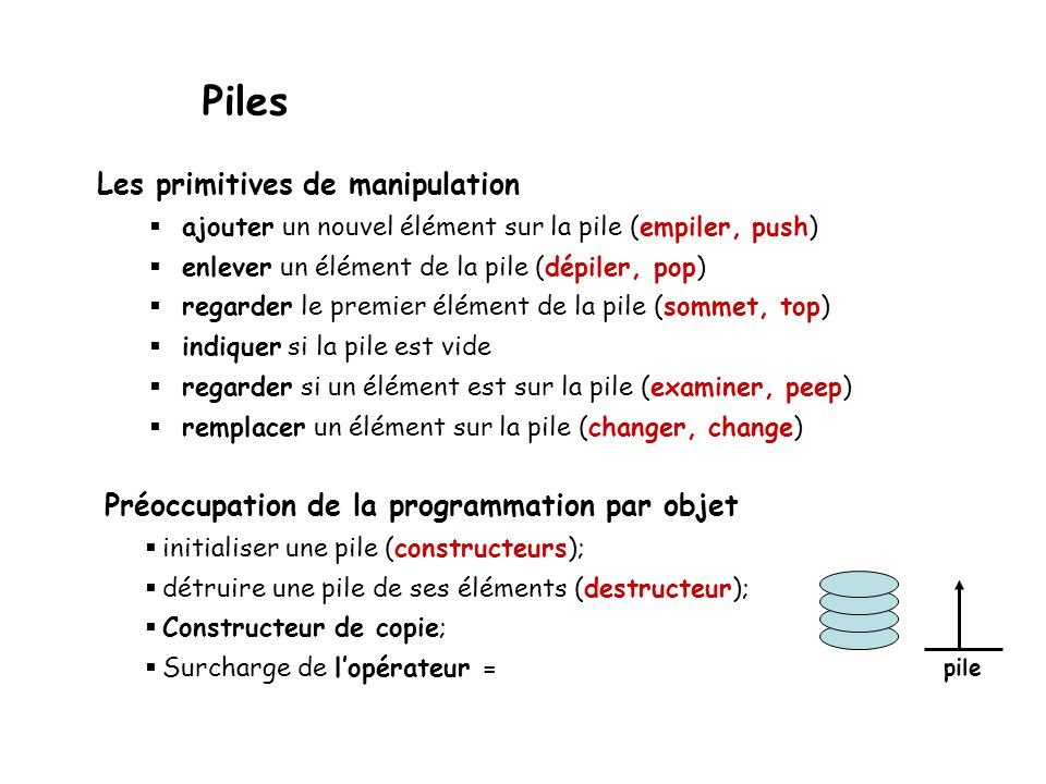 Piles Les primitives de manipulation