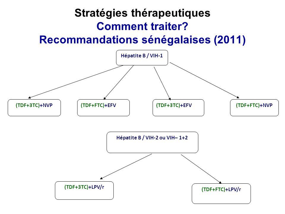 Stratégies thérapeutiques Comment traiter