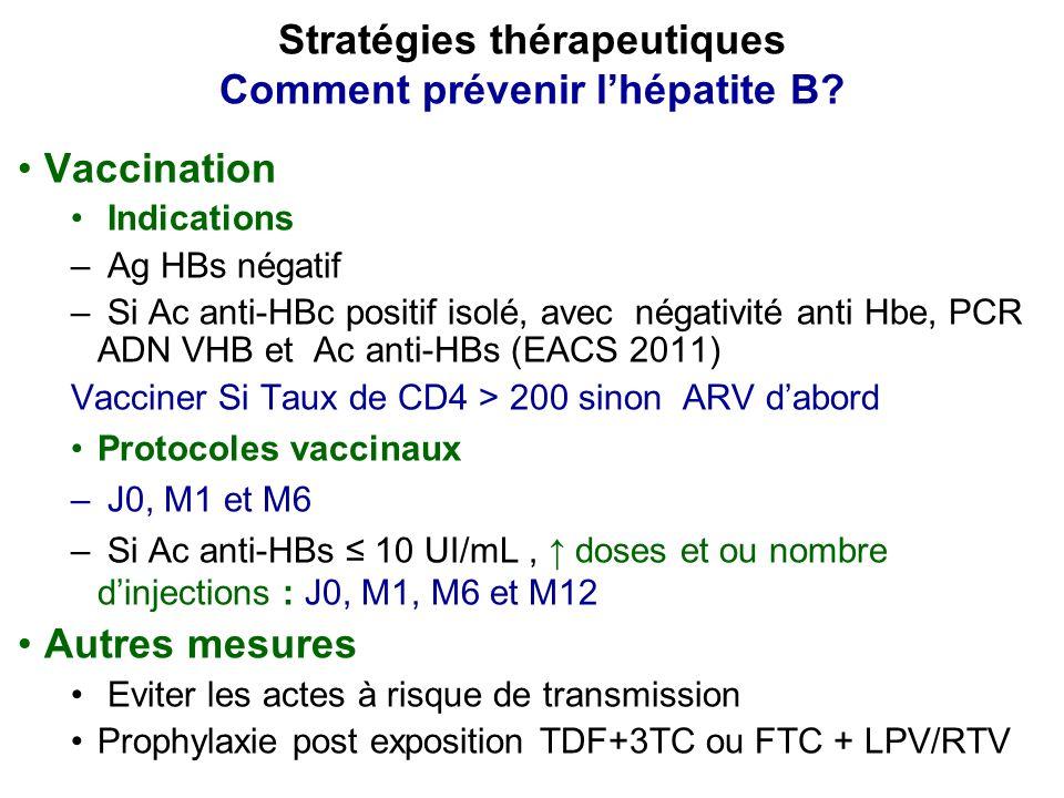 Stratégies thérapeutiques Comment prévenir l'hépatite B
