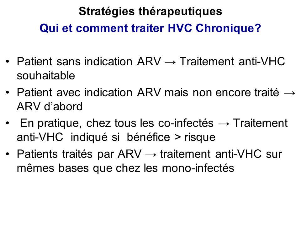 Stratégies thérapeutiques Qui et comment traiter HVC Chronique