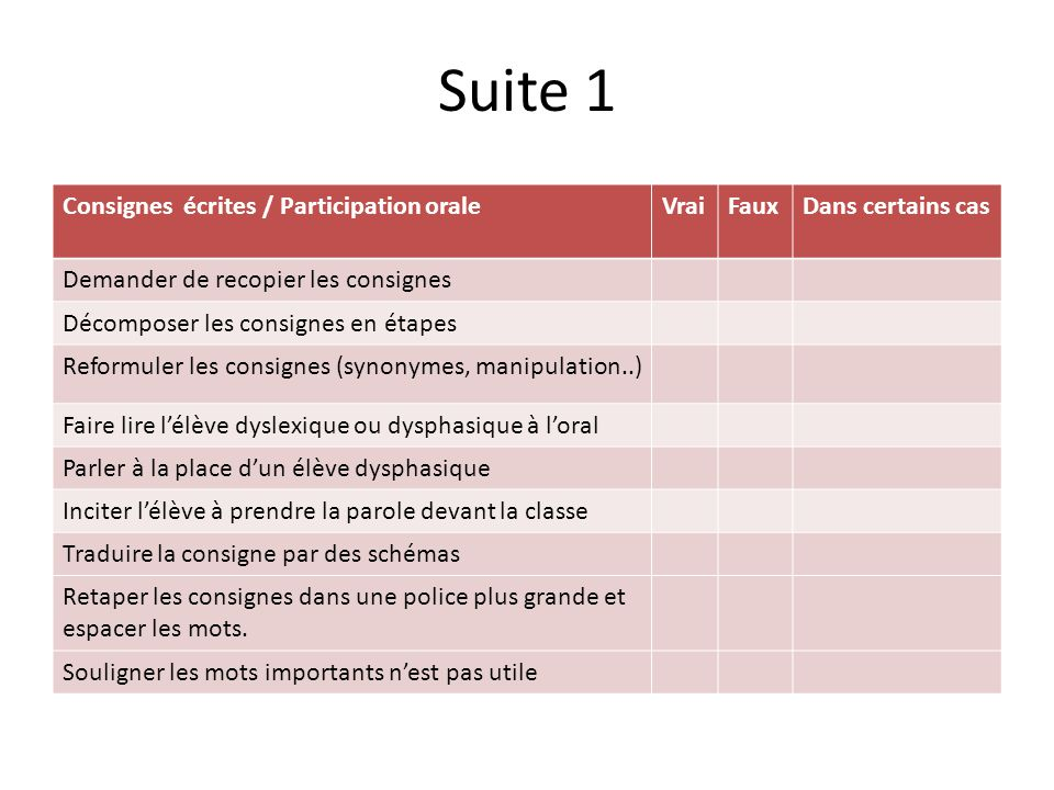 Suite 1 Consignes écrites / Participation orale Vrai Faux