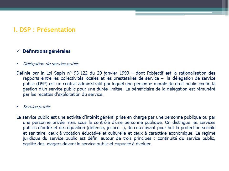 I. DSP : Présentation Définitions générales