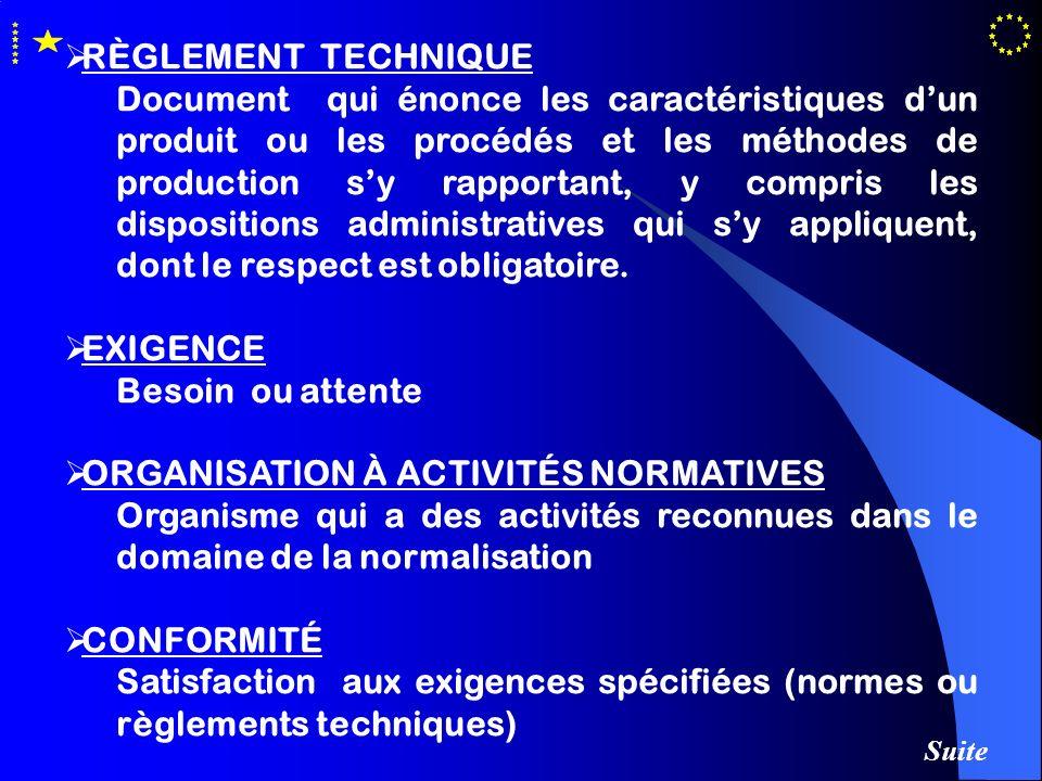ORGANISATION À ACTIVITÉS NORMATIVES