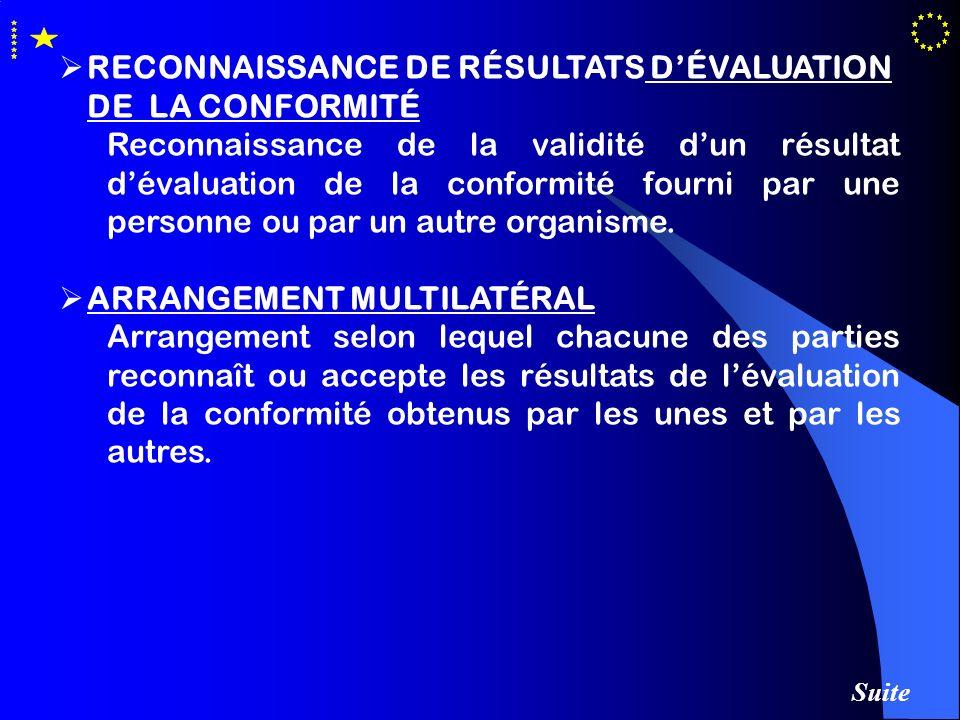 RECONNAISSANCE DE RÉSULTATS D'ÉVALUATION DE LA CONFORMITÉ