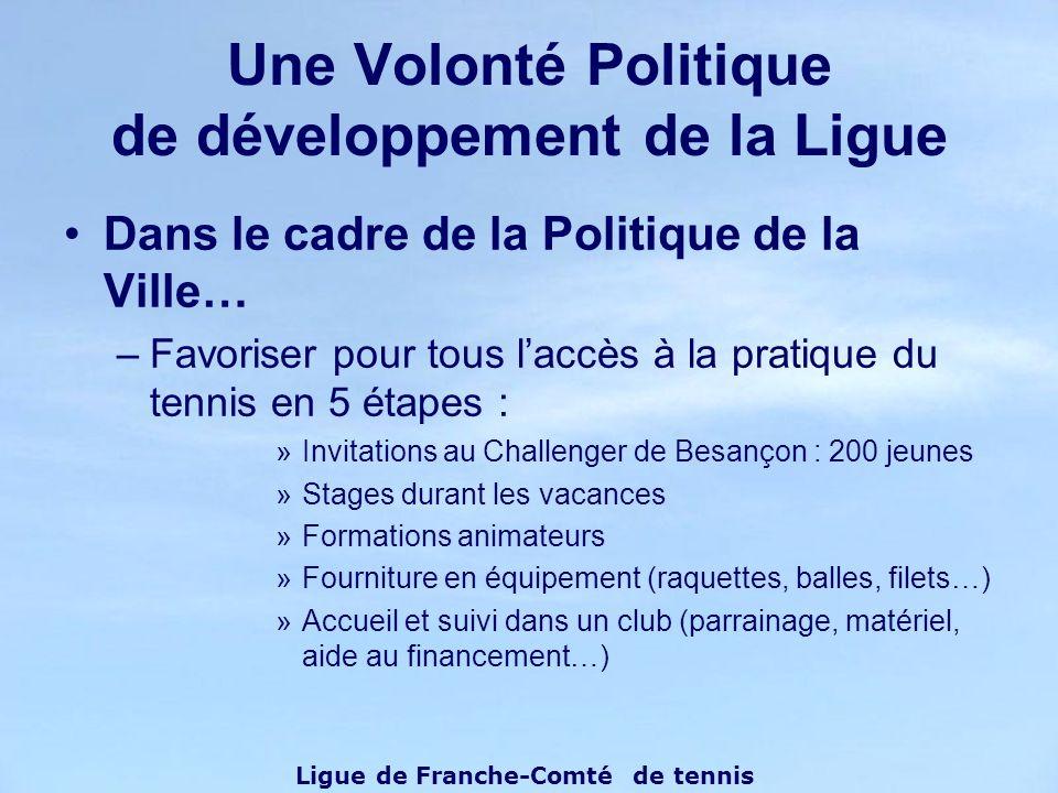Une Volonté Politique de développement de la Ligue