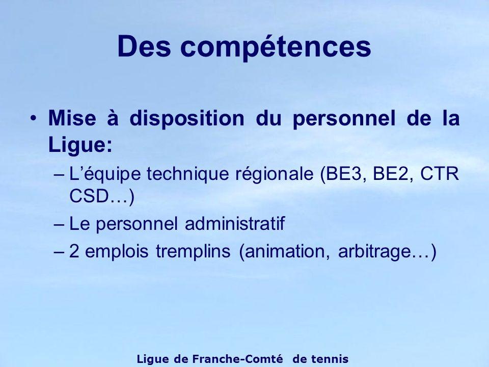 Ligue de Franche-Comté de tennis