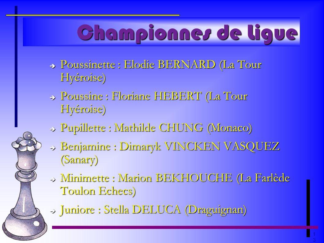 Championnes de Ligue Poussinette : Elodie BERNARD (La Tour Hyéroise)