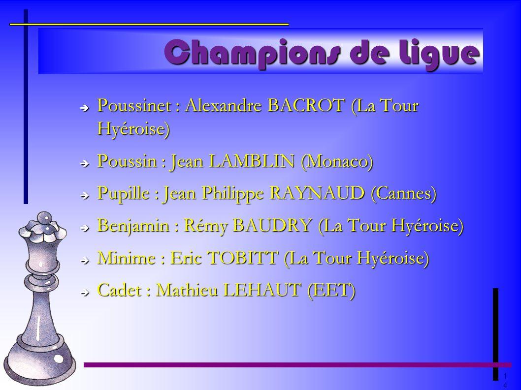 Champions de Ligue Poussinet : Alexandre BACROT (La Tour Hyéroise)