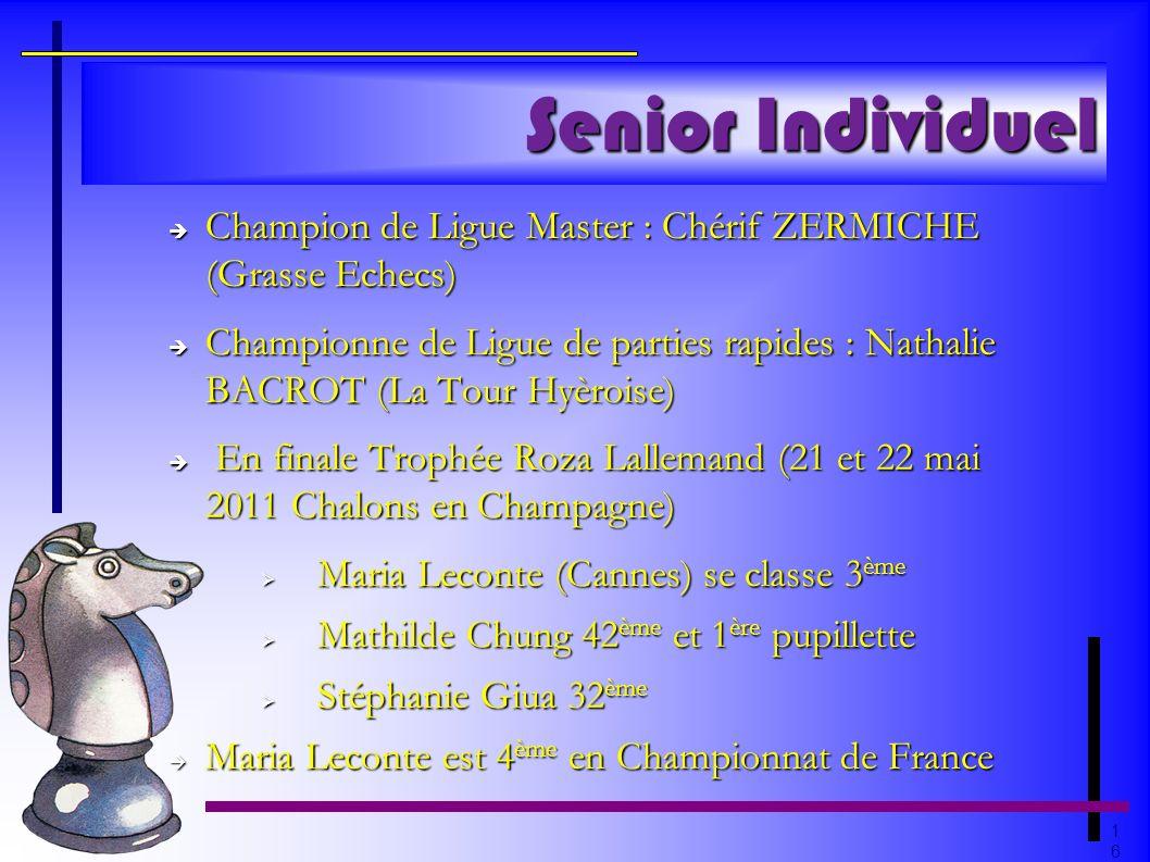 Senior IndividuelChampion de Ligue Master : Chérif ZERMICHE (Grasse Echecs)