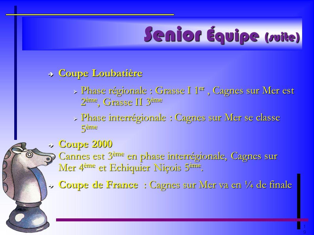 Senior Équipe (suite) Coupe Loubatière