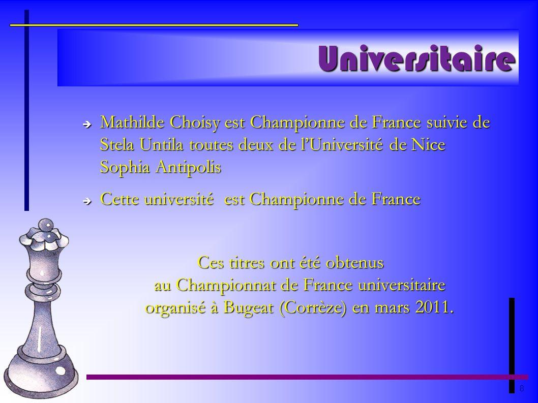 UniversitaireMathilde Choisy est Championne de France suivie de Stela Untila toutes deux de l'Université de Nice Sophia Antipolis.