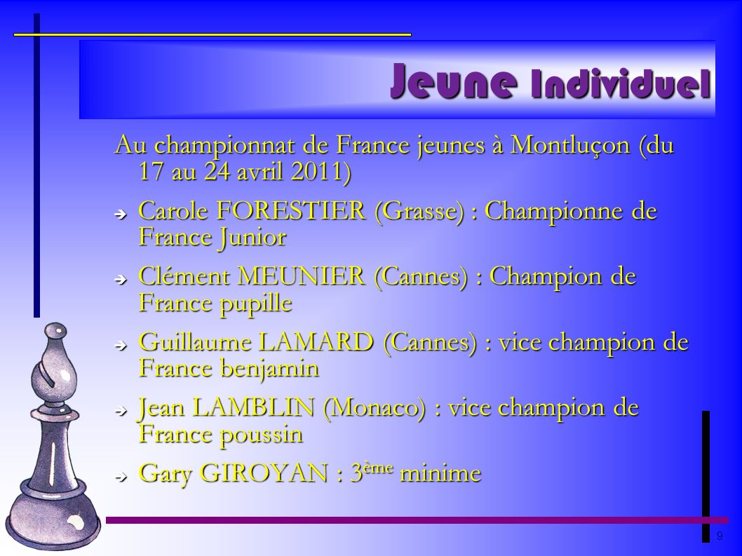 Jeune Individuel Au championnat de France jeunes à Montluçon (du 17 au 24 avril 2011) Carole FORESTIER (Grasse) : Championne de France Junior.