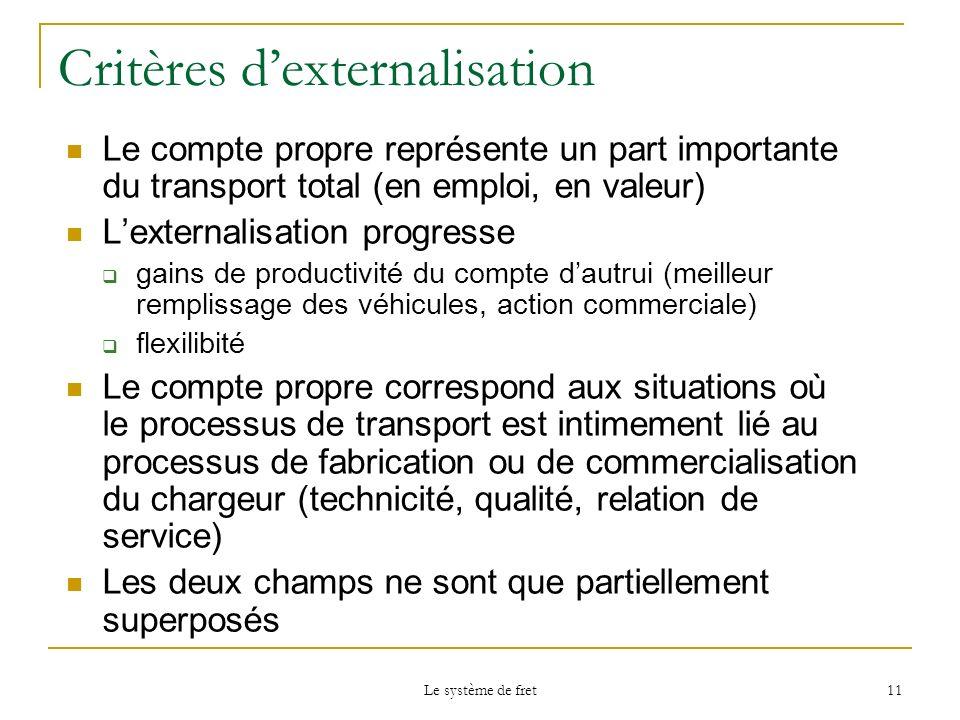 Critères d'externalisation