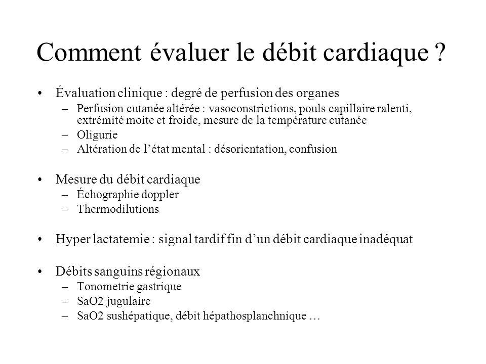 Comment évaluer le débit cardiaque