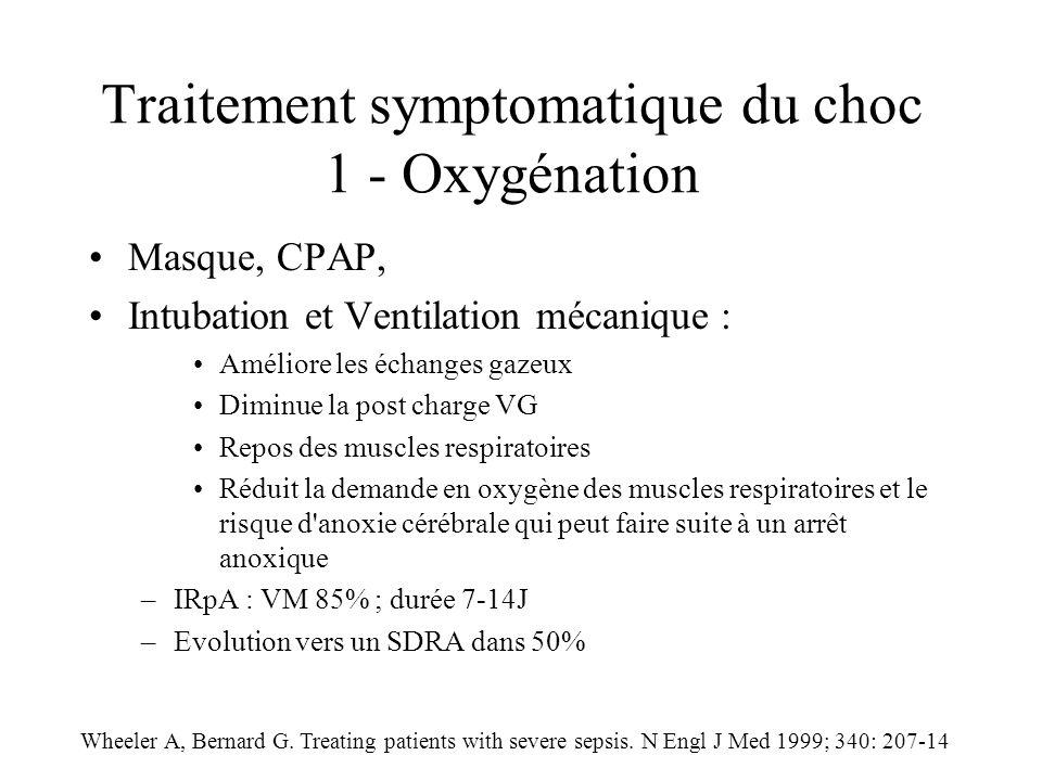 Traitement symptomatique du choc 1 - Oxygénation