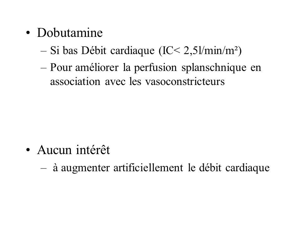 Dobutamine Aucun intérêt Si bas Débit cardiaque (IC< 2,5l/min/m²)