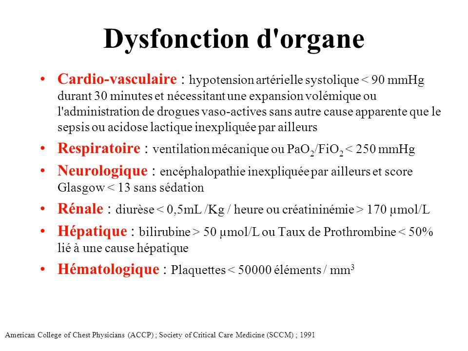 Dysfonction d organe