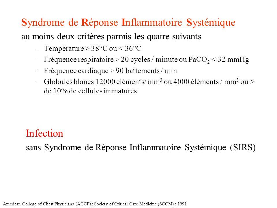 Syndrome de Réponse Inflammatoire Systémique