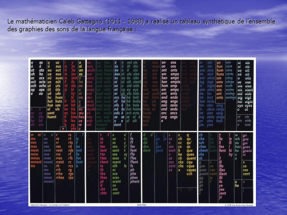 Le mathématicien Caleb Gattegno (1911 - 1988) a réalisé un tableau synthétique de l'ensemble des graphies des sons de la langue française :