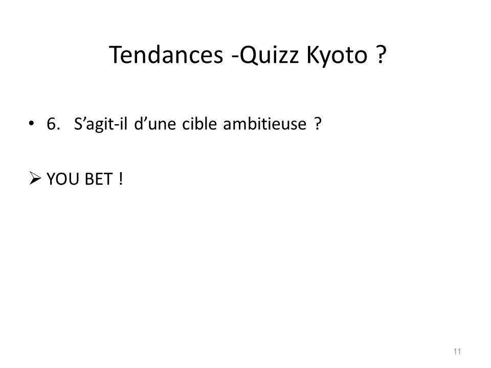 Tendances -Quizz Kyoto