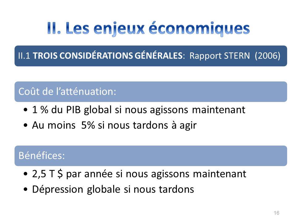 II. Les enjeux économiques