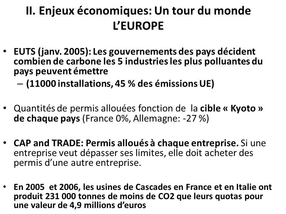II. Enjeux économiques: Un tour du monde L'EUROPE
