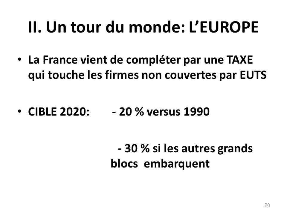 II. Un tour du monde: L'EUROPE