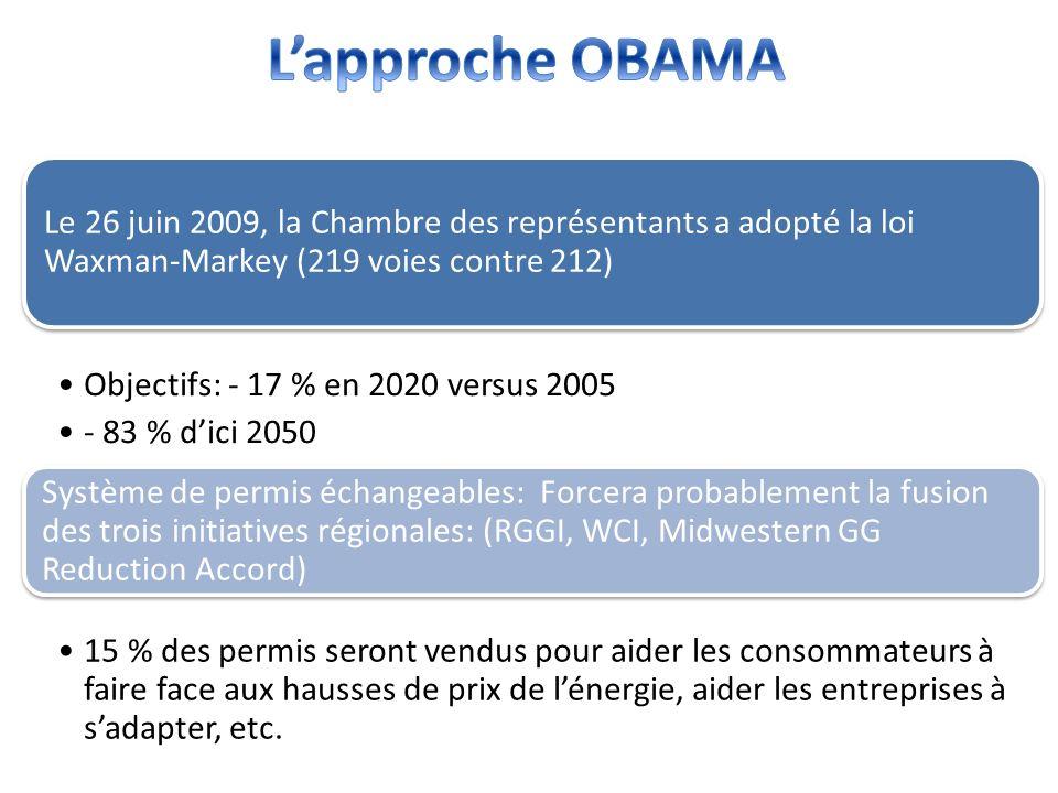 L'approche OBAMA Le 26 juin 2009, la Chambre des représentants a adopté la loi Waxman-Markey (219 voies contre 212)