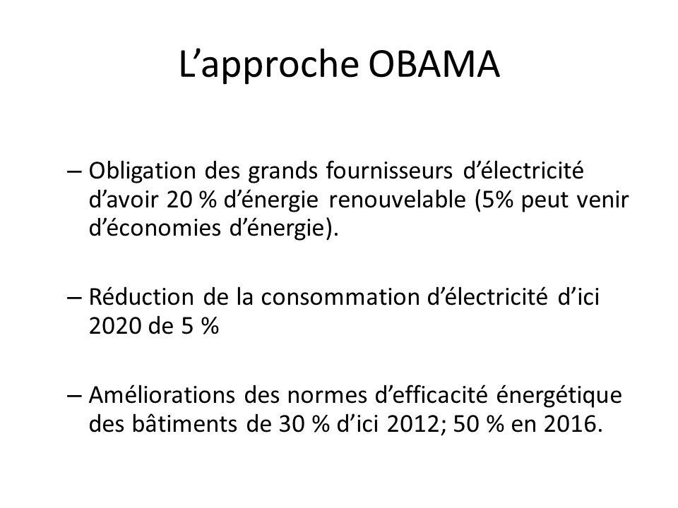 L'approche OBAMA Obligation des grands fournisseurs d'électricité d'avoir 20 % d'énergie renouvelable (5% peut venir d'économies d'énergie).