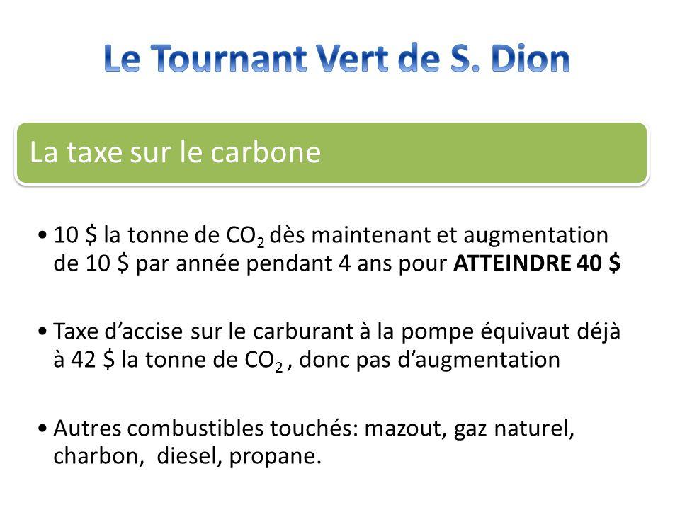 Le Tournant Vert de S. Dion