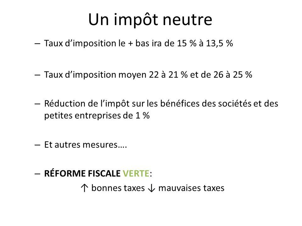 Un impôt neutre Taux d'imposition le + bas ira de 15 % à 13,5 %