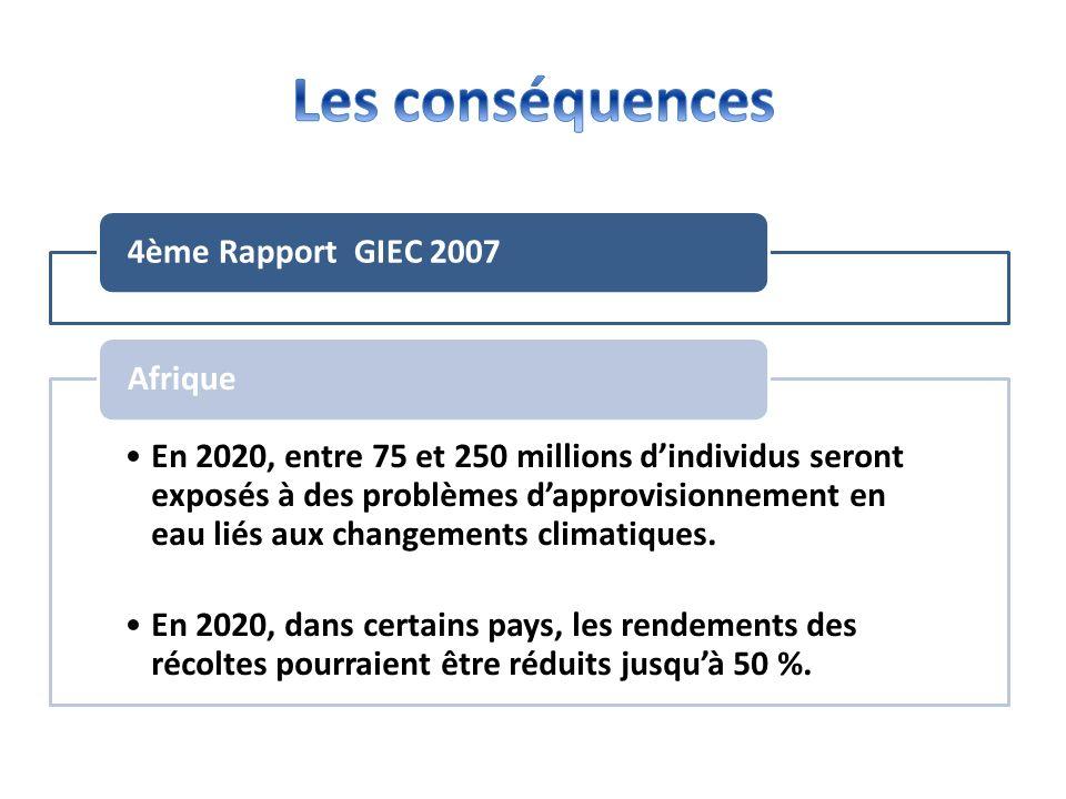 Les conséquences 4ème Rapport GIEC 2007 Afrique