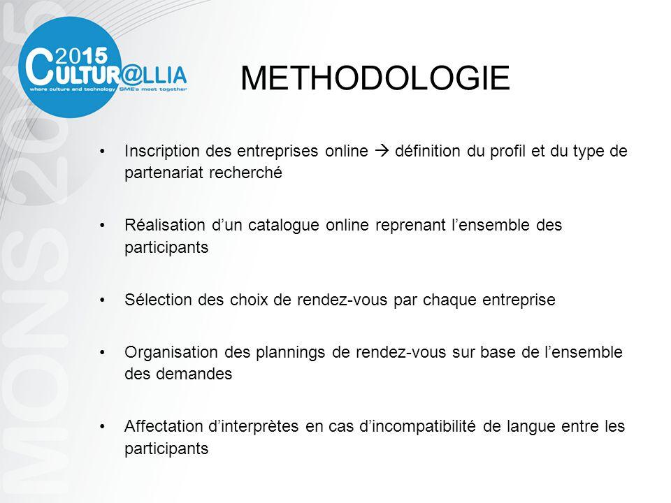 METHODOLOGIE Inscription des entreprises online  définition du profil et du type de partenariat recherché.