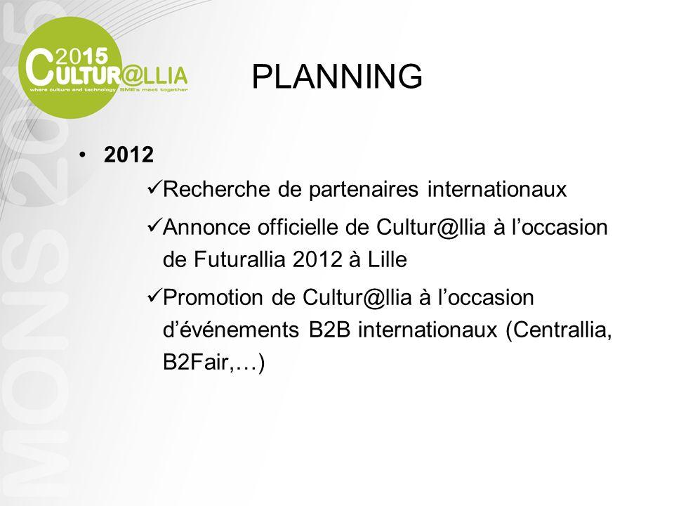 PLANNING 2012 Recherche de partenaires internationaux