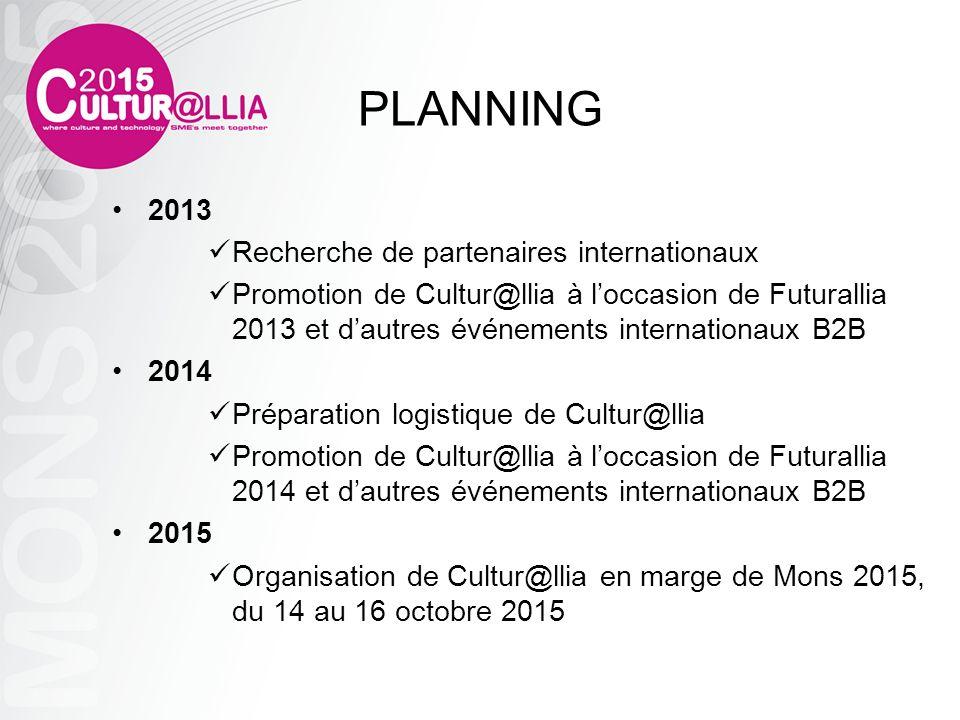 PLANNING 2013 Recherche de partenaires internationaux