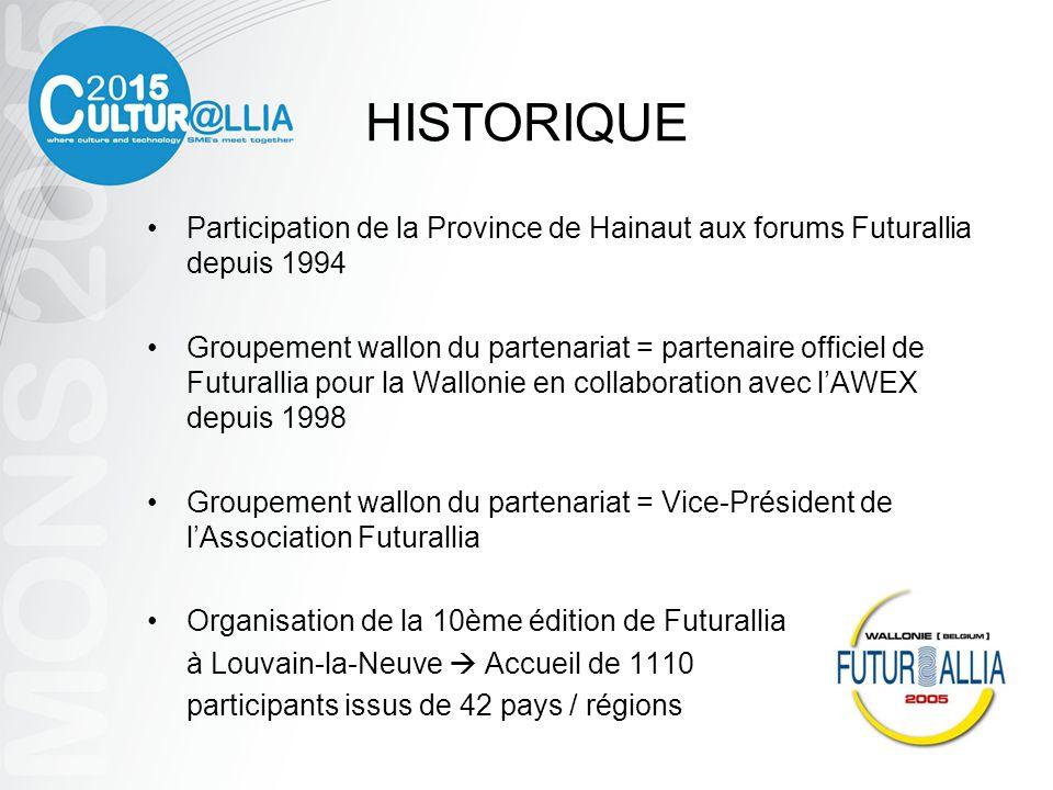 HISTORIQUE Participation de la Province de Hainaut aux forums Futurallia depuis 1994.
