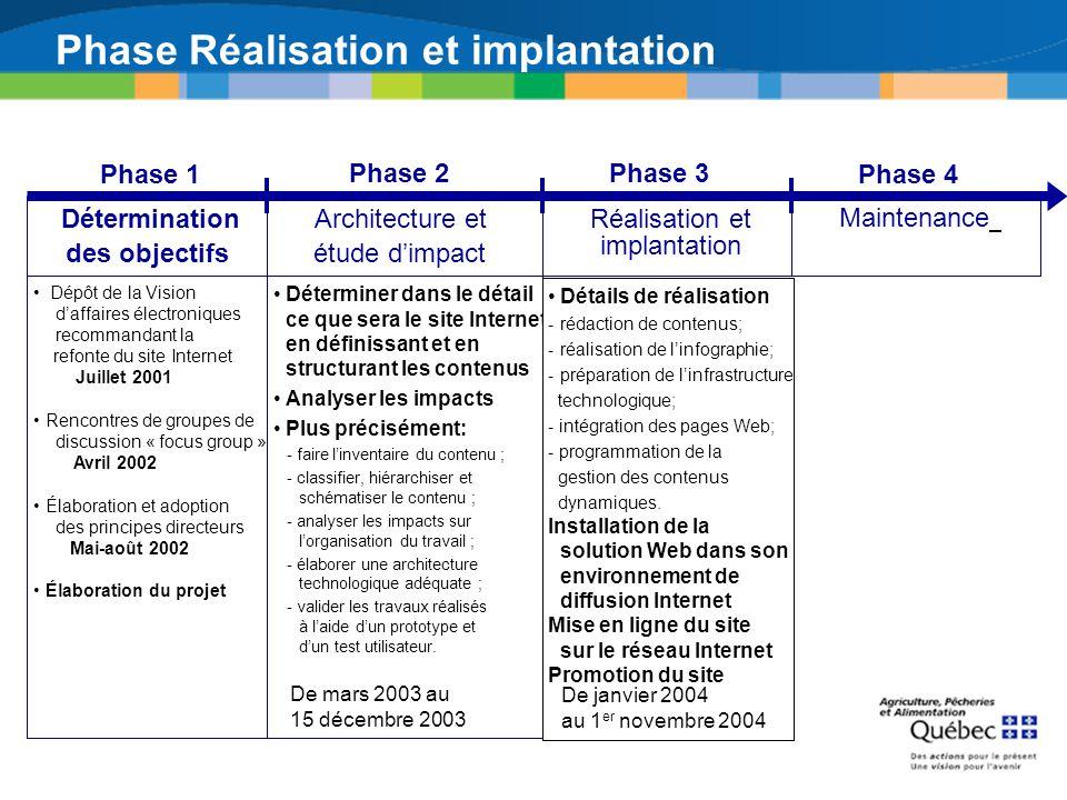 Phase Réalisation et implantation