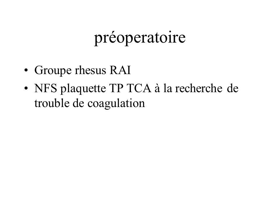 préoperatoire Groupe rhesus RAI