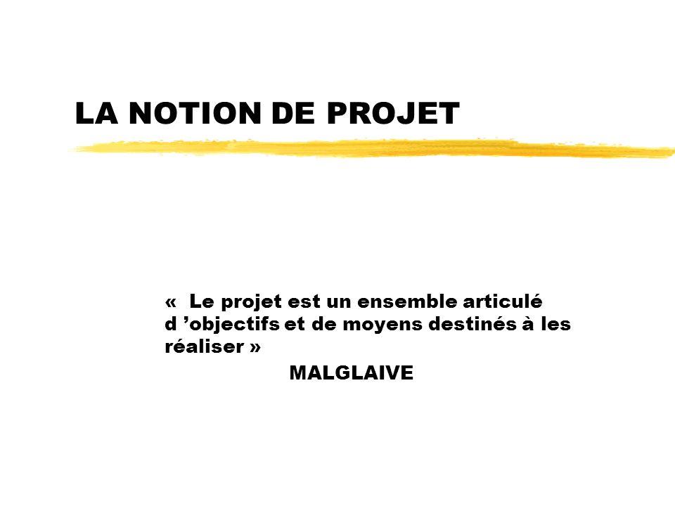 LA NOTION DE PROJET« Le projet est un ensemble articulé d 'objectifs et de moyens destinés à les réaliser »