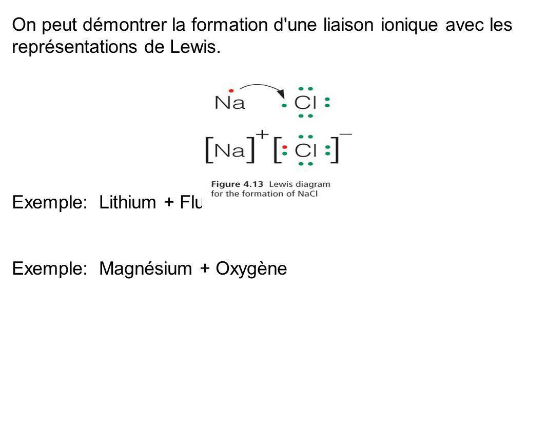On peut démontrer la formation d une liaison ionique avec les représentations de Lewis.