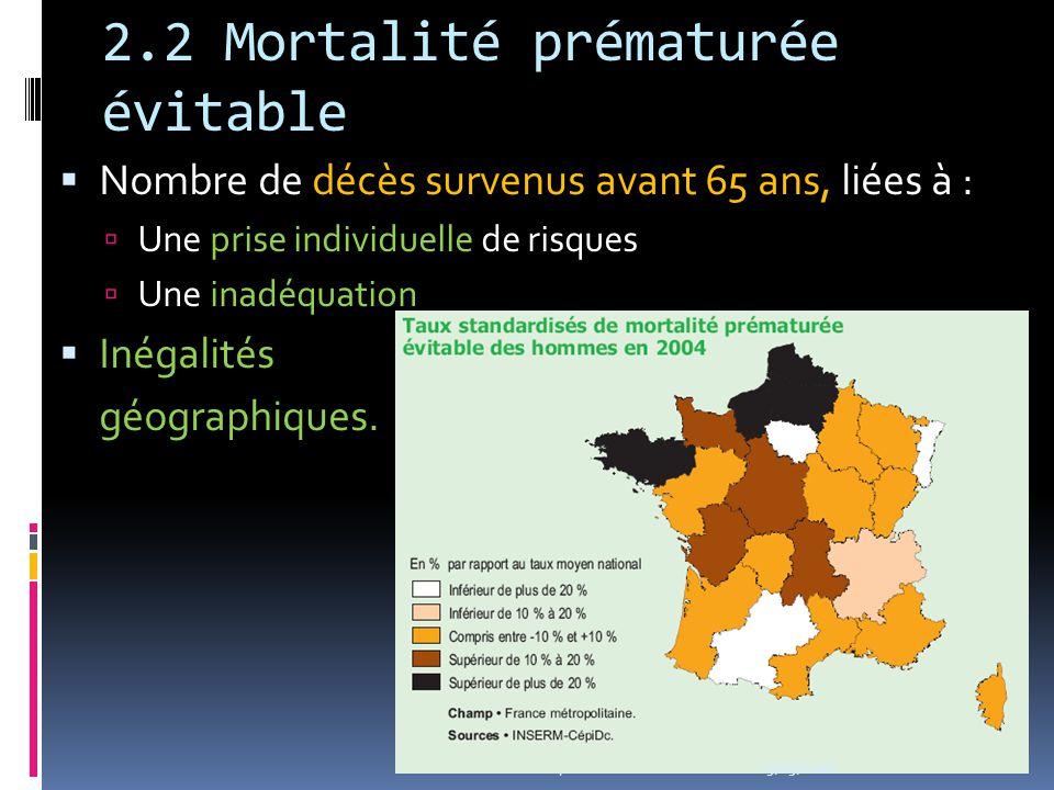 2.2 Mortalité prématurée évitable