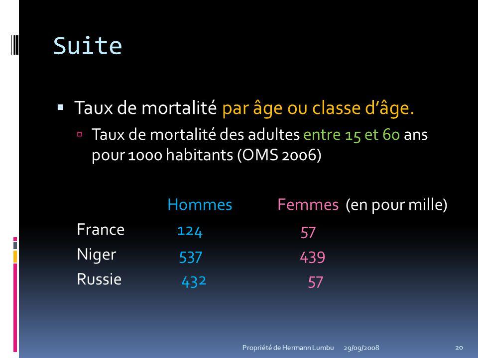 Suite Taux de mortalité par âge ou classe d'âge.