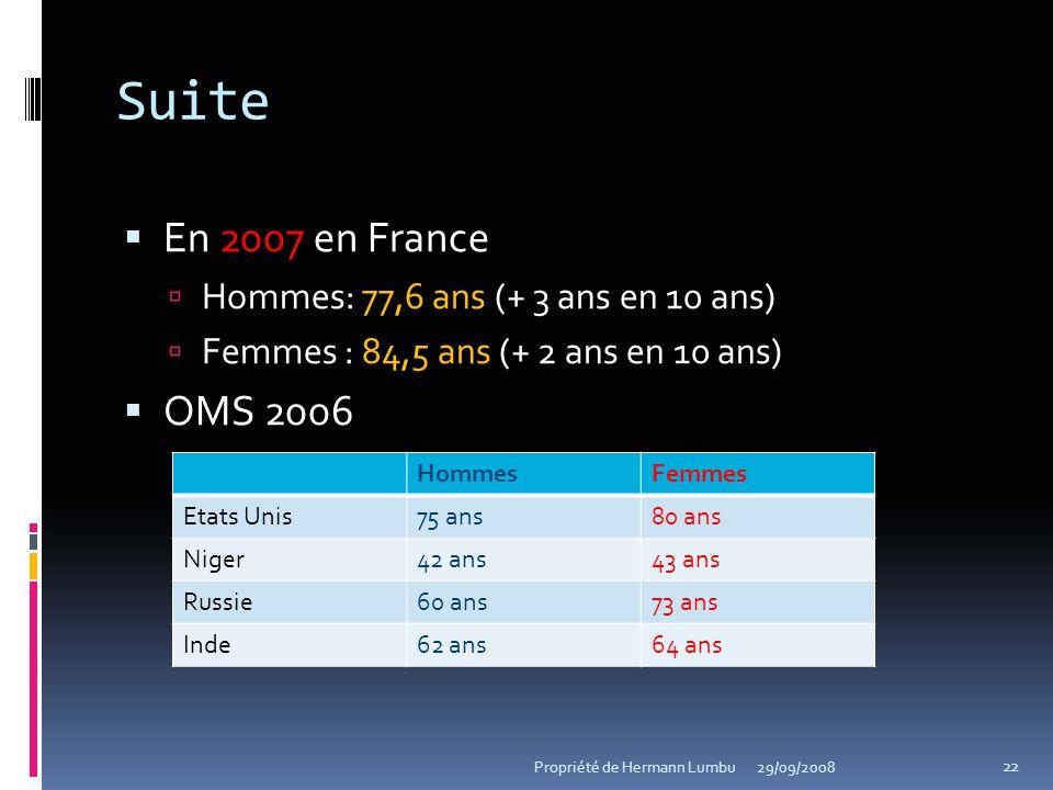 Suite En 2007 en France OMS 2006 Hommes: 77,6 ans (+ 3 ans en 10 ans)