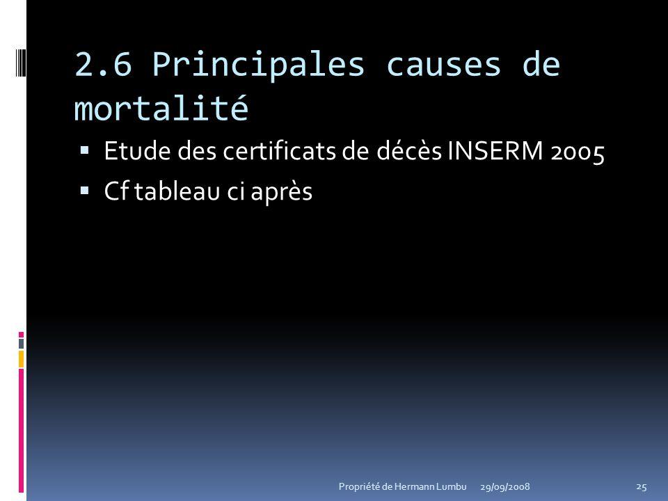 2.6 Principales causes de mortalité