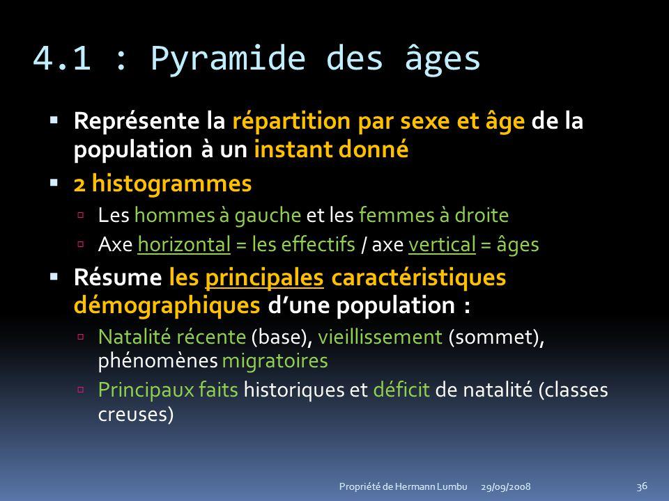 4.1 : Pyramide des âges Représente la répartition par sexe et âge de la population à un instant donné.