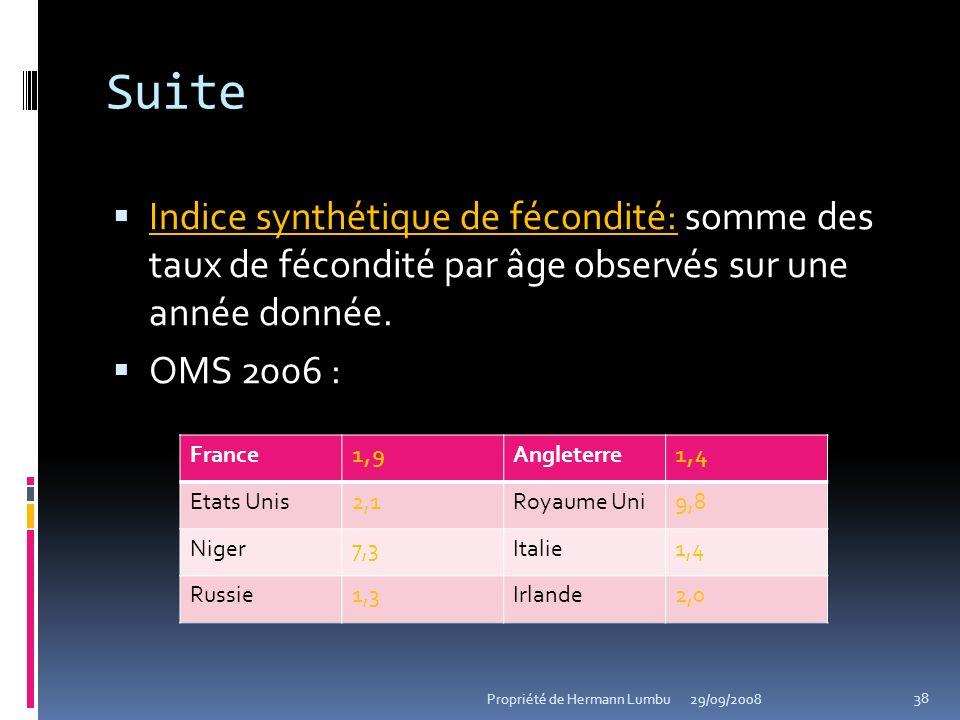 Suite Indice synthétique de fécondité: somme des taux de fécondité par âge observés sur une année donnée.