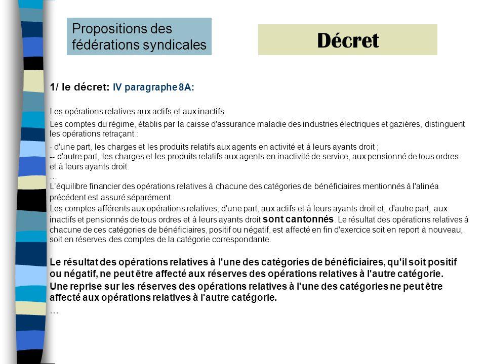 Décret Propositions des fédérations syndicales